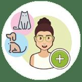 rentabilidad peluqueria canina