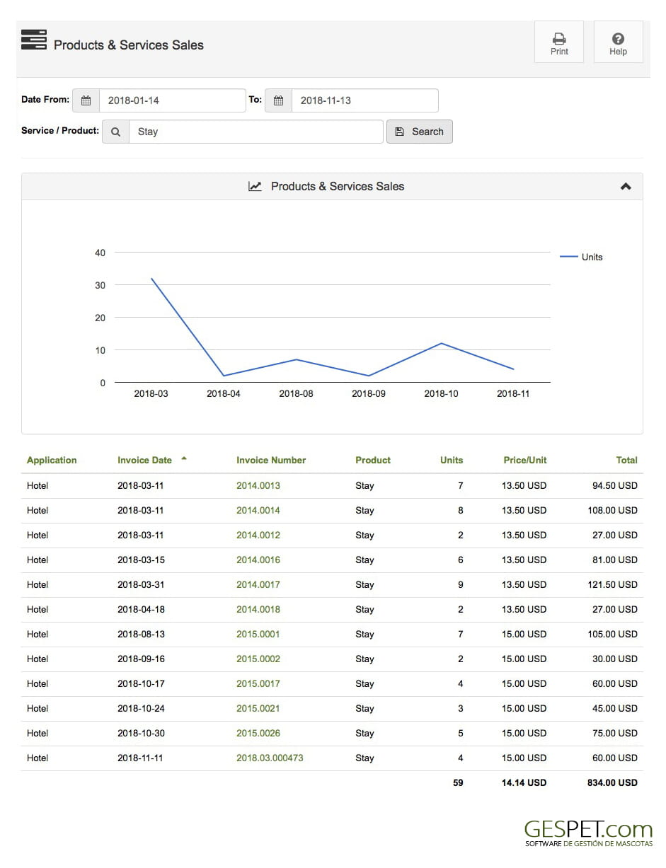 informes ventas