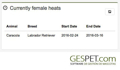 software next female heat reminder